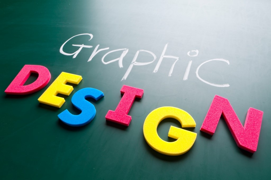grapphic designer, graphic designer in Islamabad, Limecom blog