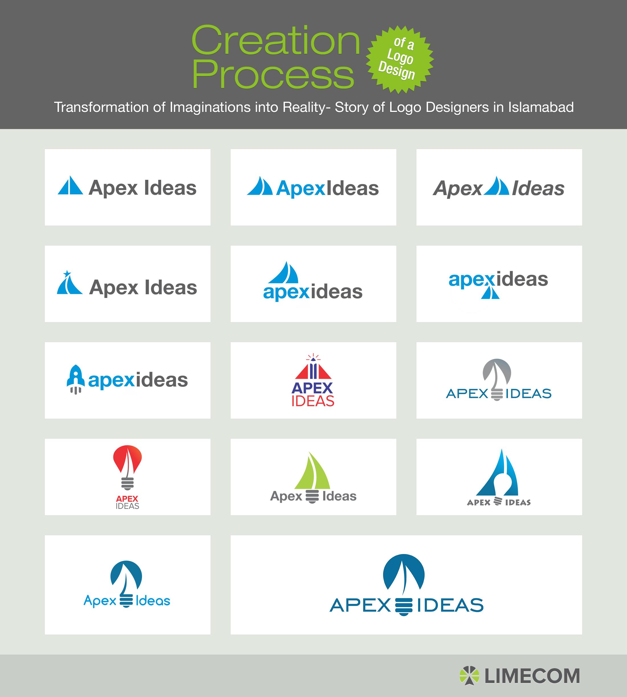 logo design, apex logos, story,
